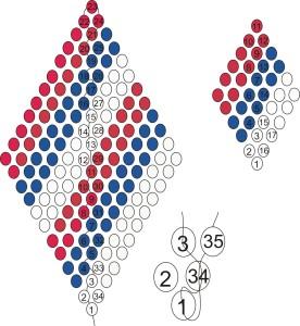 Схема плетения бантика из бисера в цветах флага России